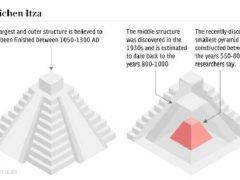 Ученые нашли строение скрытое внутри пирамиды Кукулькана.