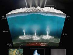 Инопланетяне живут под льдом, не имея возможности выйти на связь.