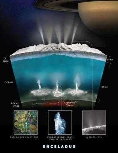 Ледяной мир Энцелады