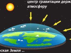 Первая конференция приверженцев теории Плоской Земли состоялась.