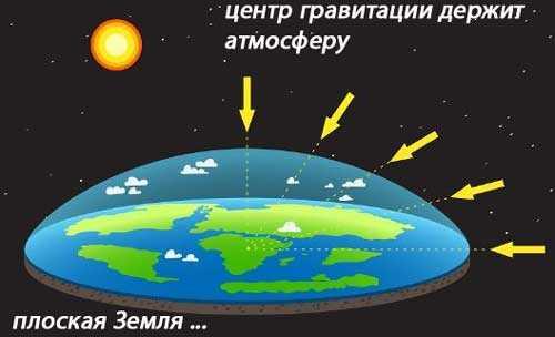 Теория плоской Земли до сих пор здравствует