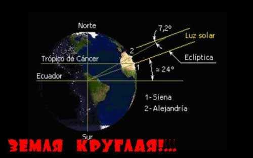 Круглая Земля Эратосфена