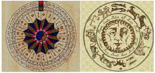 Рукопись Войнича, работа по астрологии